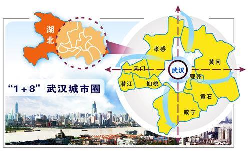 """武汉城市圈""""1+8""""模型"""